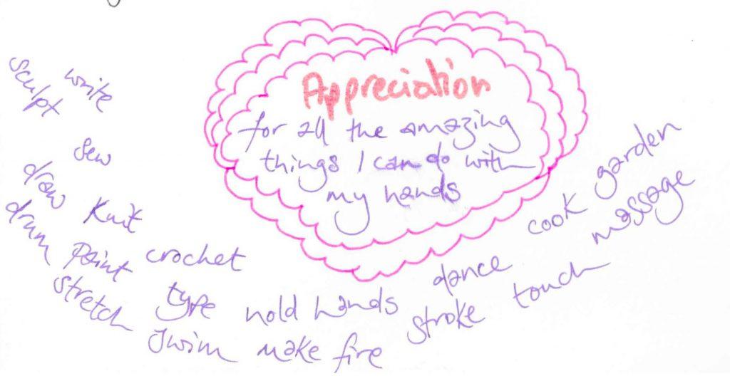 RAM appreciation